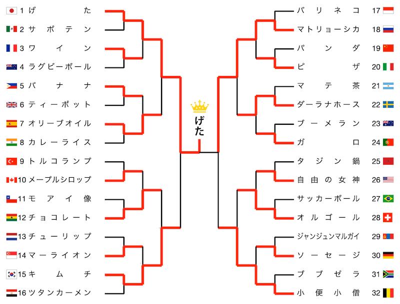 なんでもカーグランプリワールドチャンピオン編